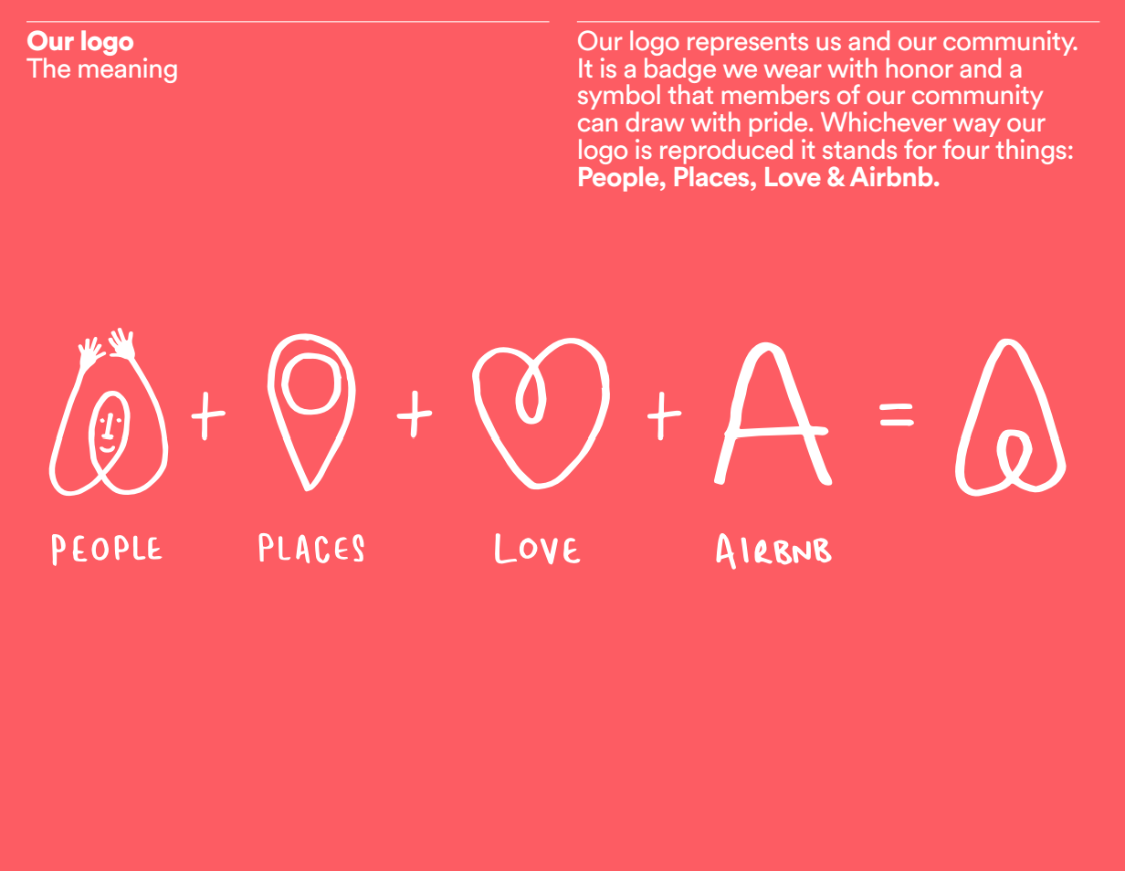 Airbnb branding
