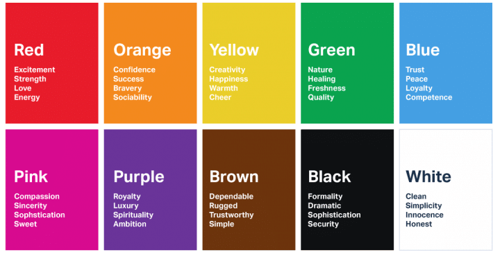 Color psychology to help you define your vacation rental brand