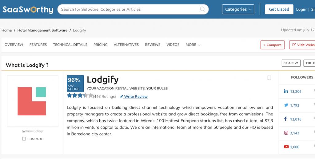 SaaSworthy Lodgify Reviews