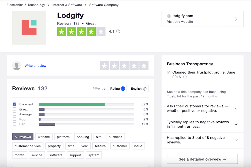 Trustpilot Lodgify Reviews