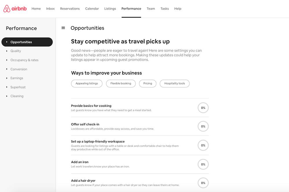 Airbnb KPIs