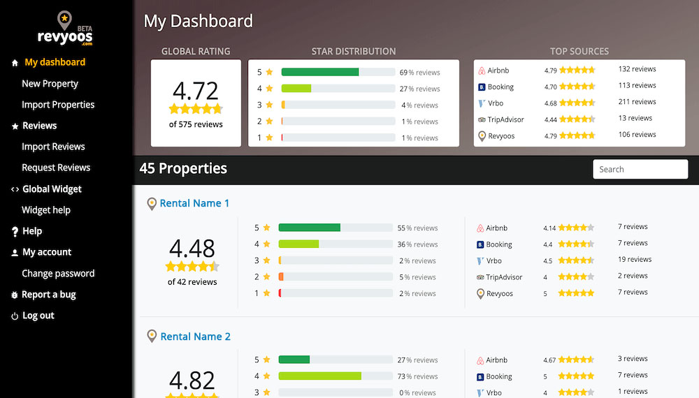 Revyoos dashboard integrated with Lodgify